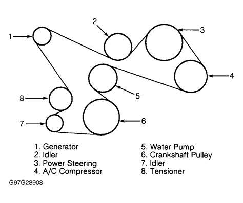 97 ford belt diagram 2001 ford windstar serpentine belt routing and timing belt