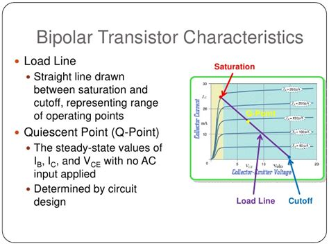 bipolar transistor operation modes transistor bjt regiones 28 images transistors bipolar junction transistor field effect