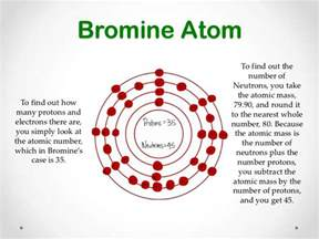 How Many Protons And Neutrons Does Bromine Bromine Berry