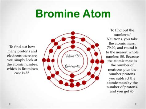 Protons In Bromine by Bromine Berry