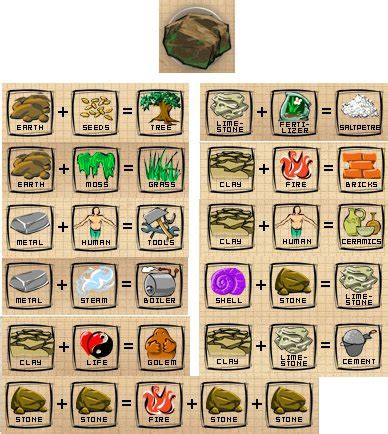 how to create tree in doodle god 반응형 블로그 중독성플래시게임 원소조합게임 doodle god 두들갓 공략
