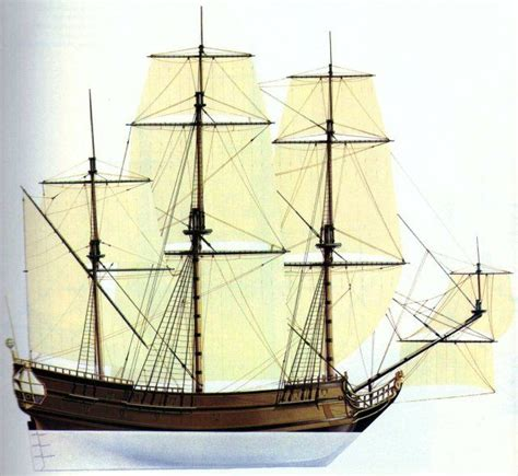 types of antique boats 18th century ship types colonial merchant ships 17th