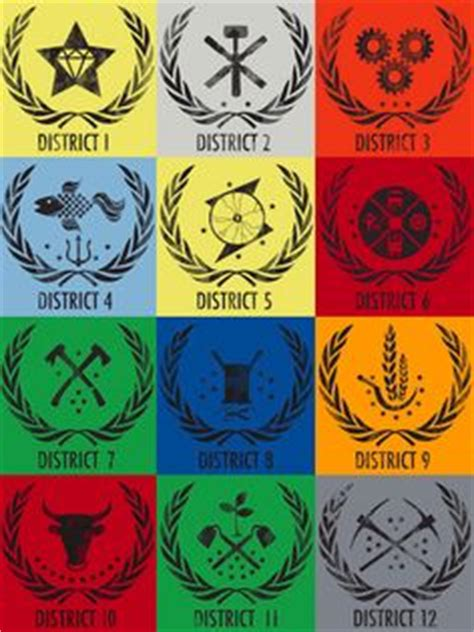 hunger games themes and symbols pinterest the world s catalog of ideas