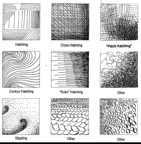 pattern drawing exercises exercise 2 texture old sunywcc 2d design art 112
