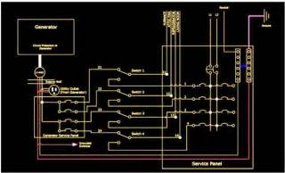 onan service manual schematics onan get free image about wiring diagram