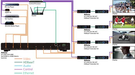 split cat5e cable wiring diagram cat6e cable wiring