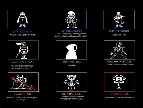 undertale mbti pictures to pin on thepinsta