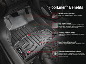 Weathertech Floor Mats Bowl Commercial Weathertech Rear Floor Mats 2004 2007 Subaru Wrx Sti