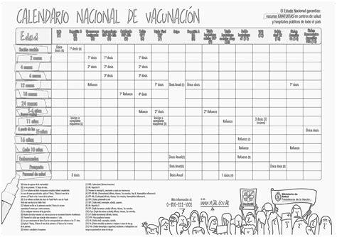 calendario de vacunacin 2016 en argentina calendario de vacunas argentina 2016 esquema de
