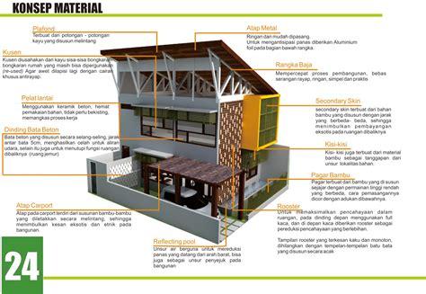 desain interior universitas brawijaya idesign sayembara rumah urban