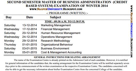 Jntua Mba 1st Sem Results 2014 Manabadi by Results 2014 Time Table 2014 2015 Engineering