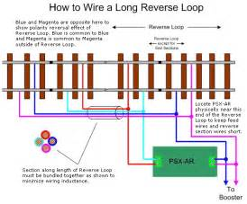 how to wire a loop products from dcc specialties
