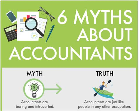 Mba Economic Crime And Fraud Management by 6 Myths About Being An Accountant Financial Careers