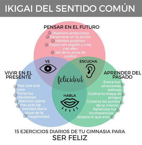 ikigai gratis libro pdf descargar el m 233 todo ikigai ejercicios pr 225 cticos para encontrar tu bienestar grupo blc