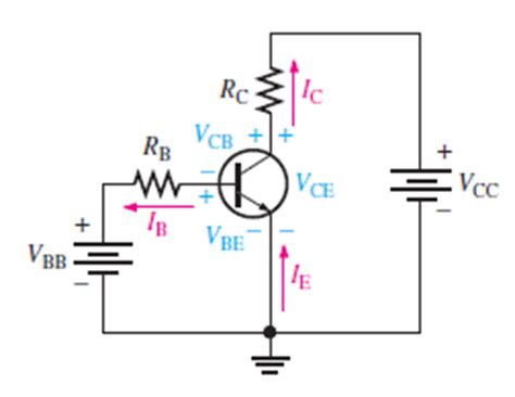 transistor analysis bipolar junction transistor bjt applications