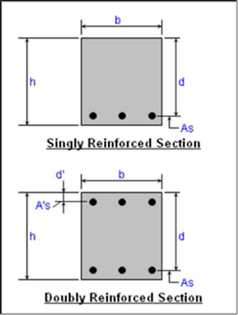 Rectangular Concrete Beam and Slab Section Analysis Engineers Edge