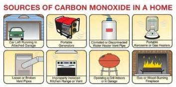 Carbon Monoxide Poisoning From Fireplace by The Nuts And Bolts February 19 2014 Doityourself