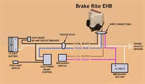 Trailer Brake System Pdf Motor Runs On Brake Rite Ehb Electric Hydraulic