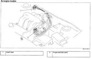 2003 mazda 6 v6 my car starts and revs throttle injectors
