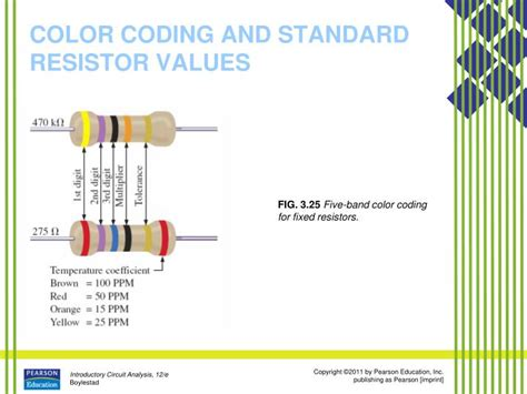 smd resistor ppt resistor definition ppt 28 images standard resistor definition 28 images resistor color code