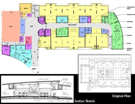 school building floor plan small elm floor plan education training pinterest