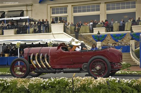 200 Hp Cars by 1913 82 200hp Image