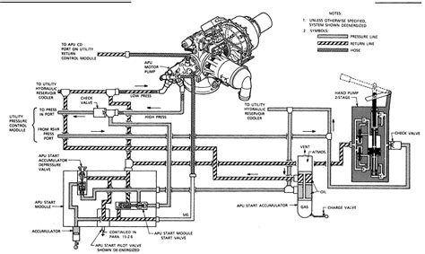hydraulic valve diagram pneumatic schematic of and tank get free image