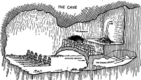 Plato Allegory Of The Cave Essay by The Affair Assange Rips The Veil Concealing The Of Modern Journalism The Fabius