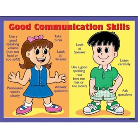 good communication skills good communication skills poster winslow 174 resources