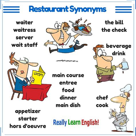 answers to common restaurant questions in