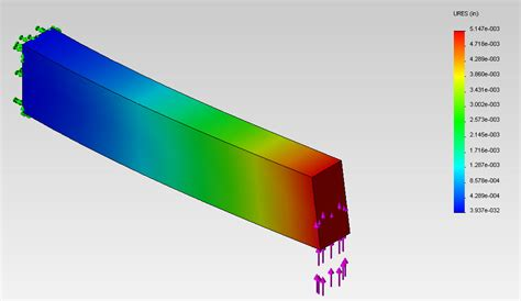 Solidworks Fea Tutorial | fea tutorial bending of a cantilever beam in solidworks
