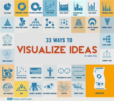 7 Ways To Be More Popular by 33 Creative Ways To Visualize Ideas Infographic