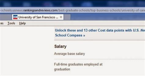 Mba Salary San Francisco by Alfidi Capital Proof That A Usf Mba Is A Poor Value
