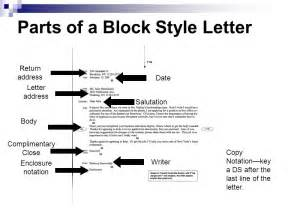 Parts Of A Business Letter Block Style Parts Of A Personal Business Letter The Letter Sle