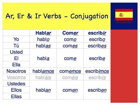 verb conjugation table verb conjugation brainspace