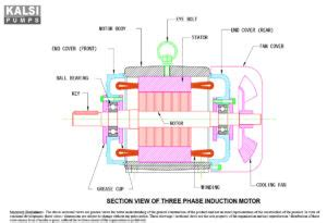 3 phase induction motor graph kalsi 187 product categories 187 squirrel cage induction motors
