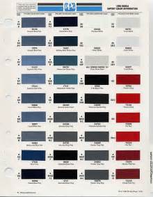 Honda Paint Codes Auto Paint Codes Auto Paint Colors Codes