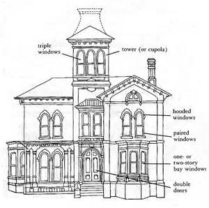 17 best ideas about victorian architecture on pinterest