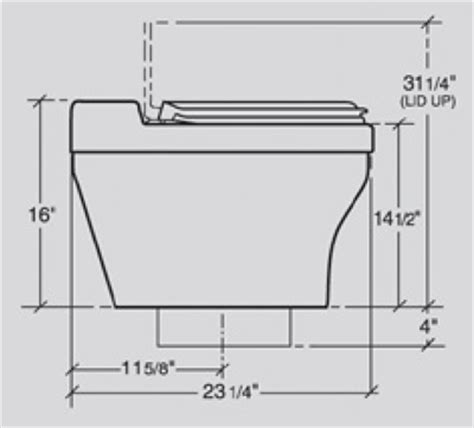 eco toilet dimensions dry toilet for composting toilet systems ecotech products