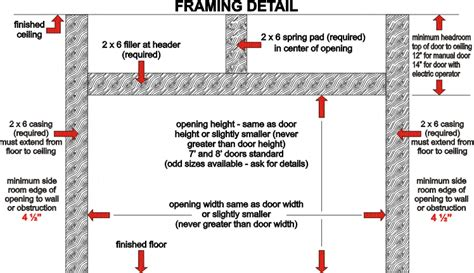 framing a garage door framing for a garage door acadiana garage doors