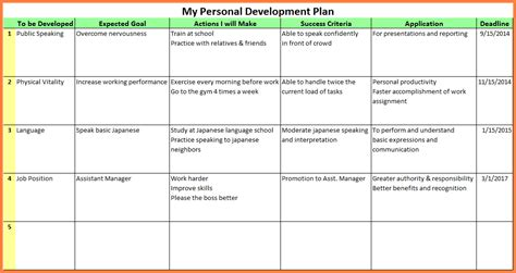 5 personal development plan template sales report template