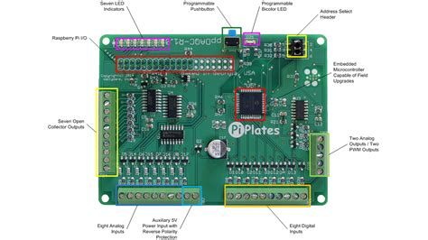 raspberry pi board raspberry pi add on board leds button adc initial state