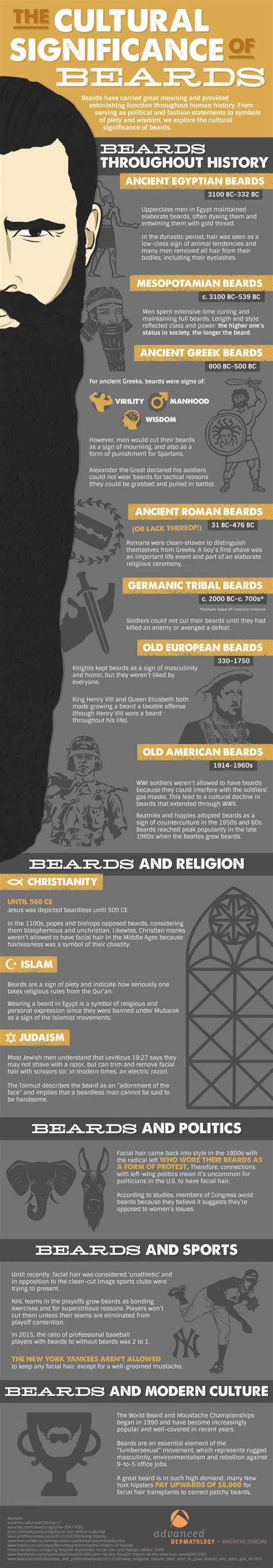 historic meaning 28 images historical meaning the the significance of beards throughout history infographic