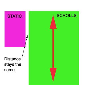html scrolling div html position fixed div relative to a scrolling div