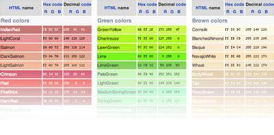 weirdest color names array studio blog