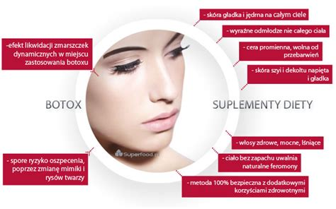 Detox Botox by Botox I Detox Albo Naturalne Eliksiry Młodości
