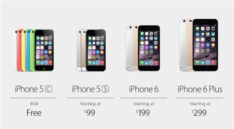 Pre Order   The iPhone FAQ