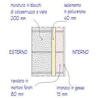 lade a risparmio energetico corrispondenza watt comparazione dispersioni