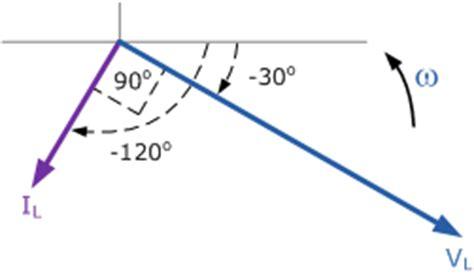 inductive reactance phasor diagram ac inductance and inductive reactance in an ac circuit