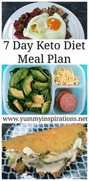 7 day keto diet meal plan for weight loss ketogenic foods